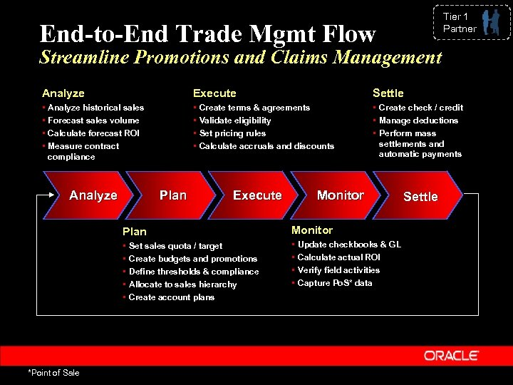 Tier 1 Partner End-to-End Trade Mgmt Flow Streamline Promotions and Claims Management Analyze Execute