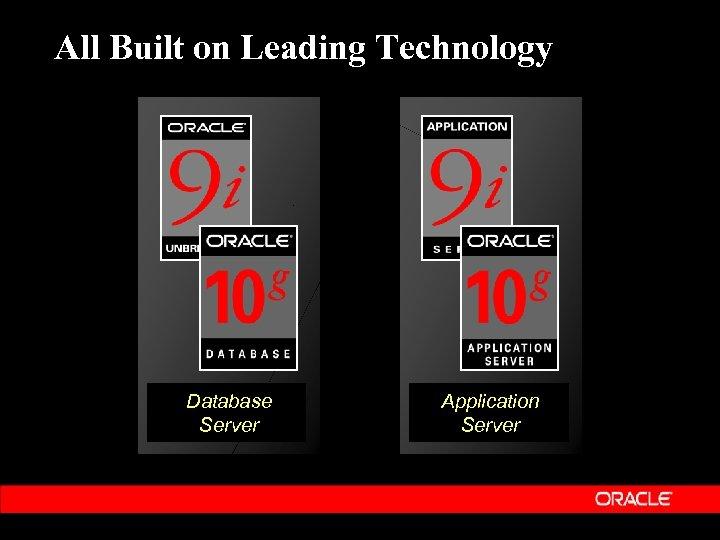 All Built on Leading Technology Database Server Application Server