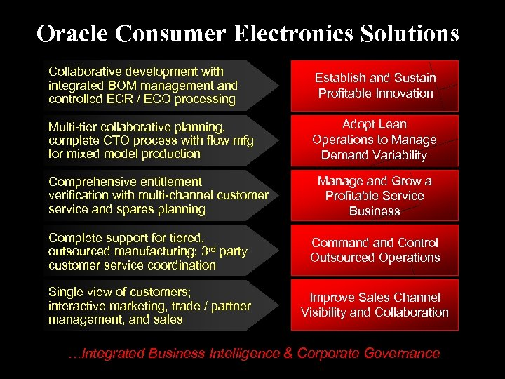 Oracle Industry Solutions Consumer Electronics Name Title Information