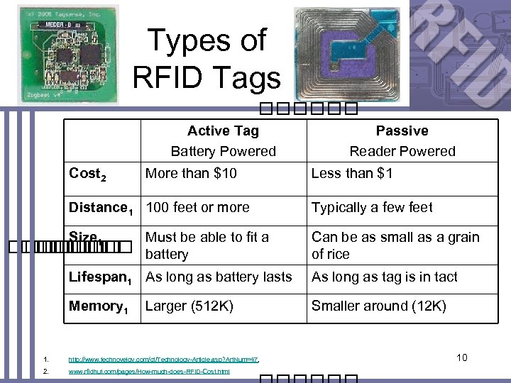 Types of RFID Tags Active Tag Battery Powered Cost 2 More than $10 Passive