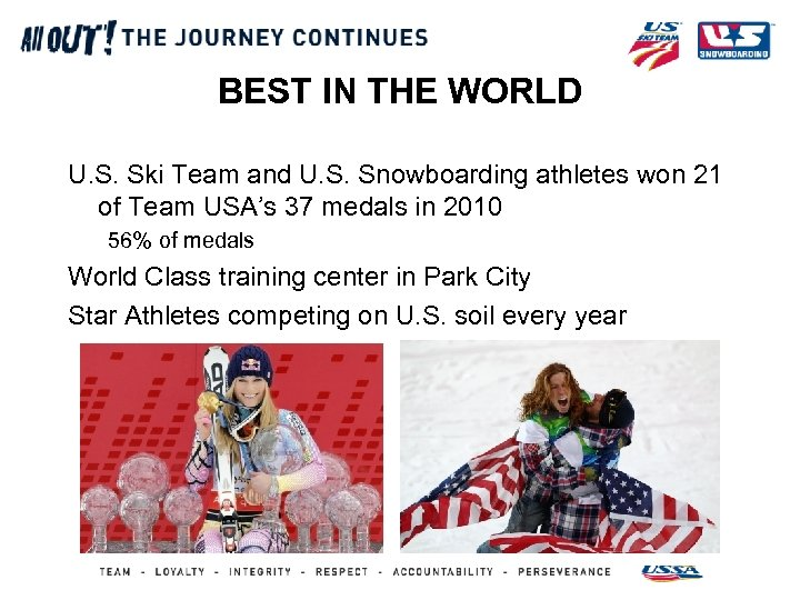 BEST IN THE WORLD U. S. Ski Team and U. S. Snowboarding athletes won
