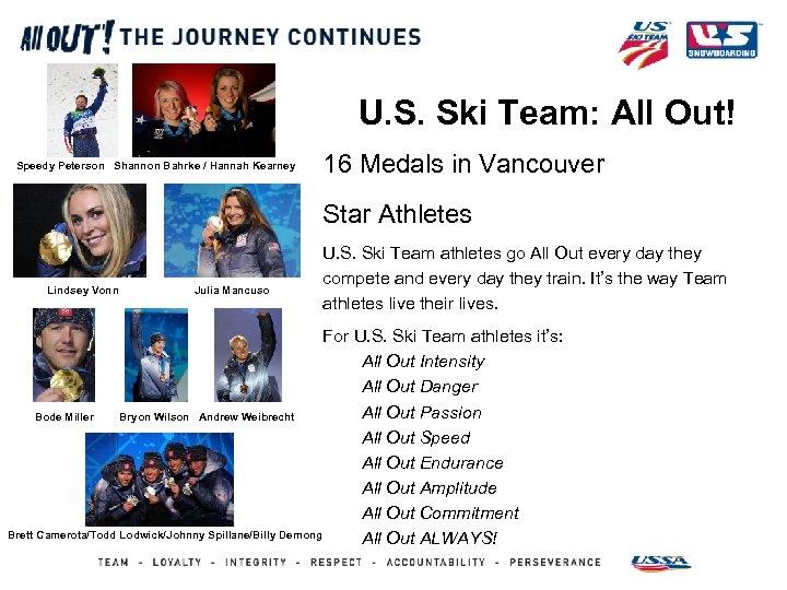 U. S. Ski Team: All Out! Speedy Peterson Shannon Bahrke / Hannah Kearney 16