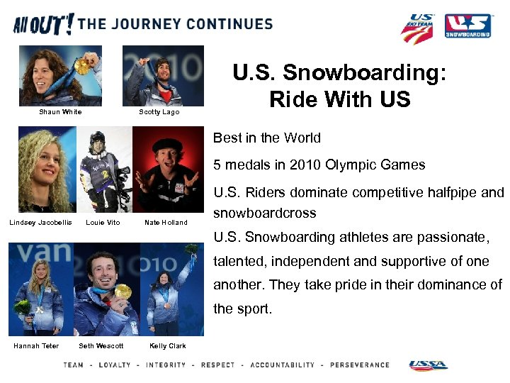Shaun White Scotty Lago U. S. Snowboarding: Ride With US Best in the World