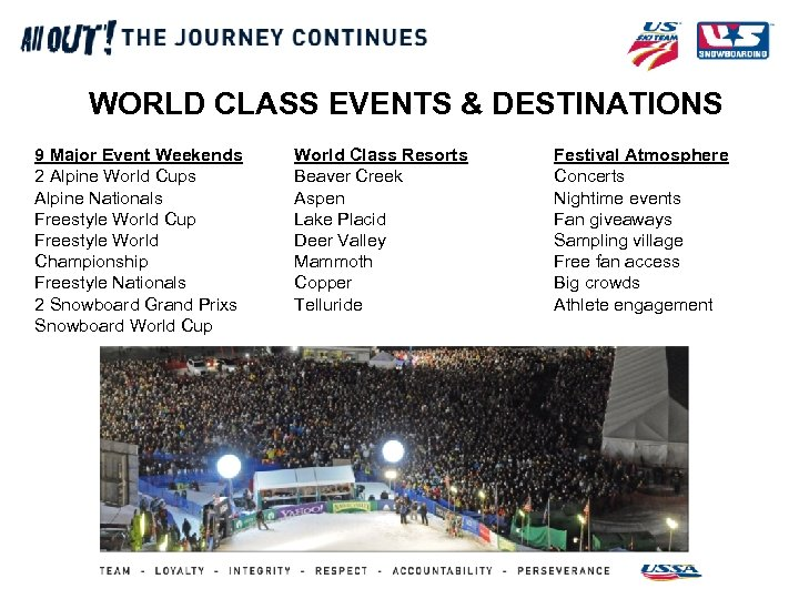 WORLD CLASS EVENTS & DESTINATIONS 9 Major Event Weekends 2 Alpine World Cups Alpine