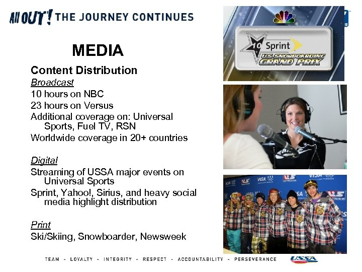 MEDIA Content Distribution Broadcast 10 hours on NBC 23 hours on Versus Additional coverage