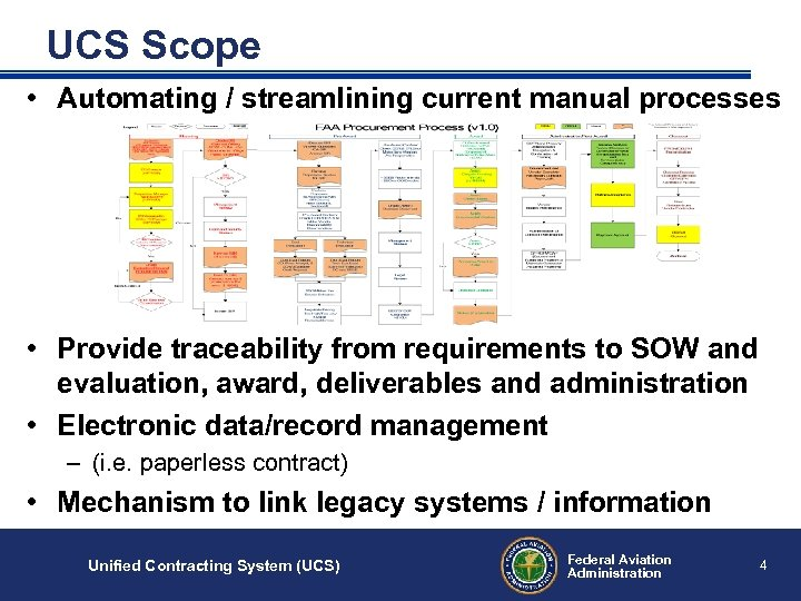 UCS Scope • Automating / streamlining current manual processes • Provide traceability from requirements