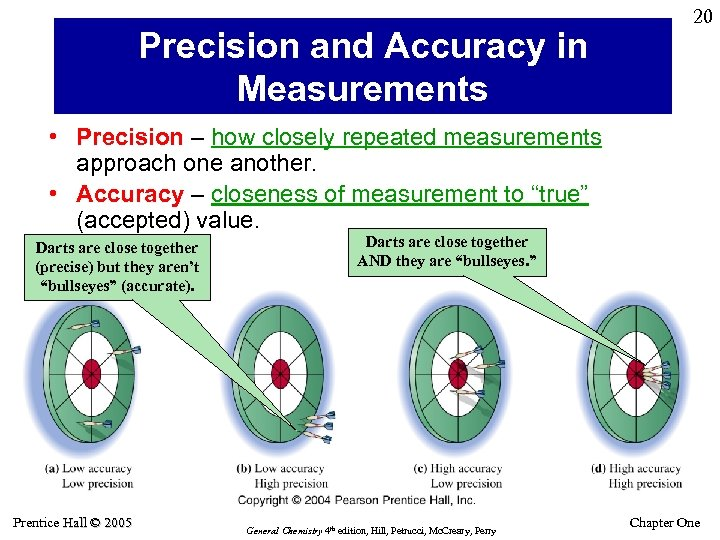 Precision and Accuracy in Measurements 20 • Precision – how closely repeated measurements approach