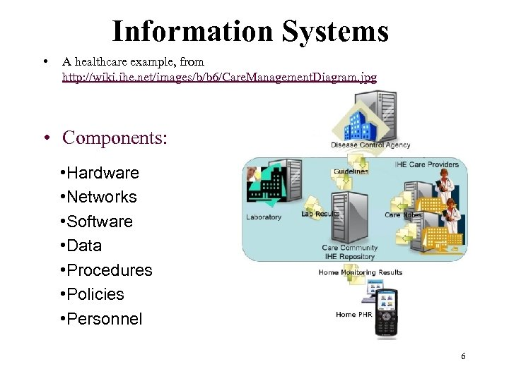 Information Systems • A healthcare example, from http: //wiki. ihe. net/images/b/b 6/Care. Management. Diagram.