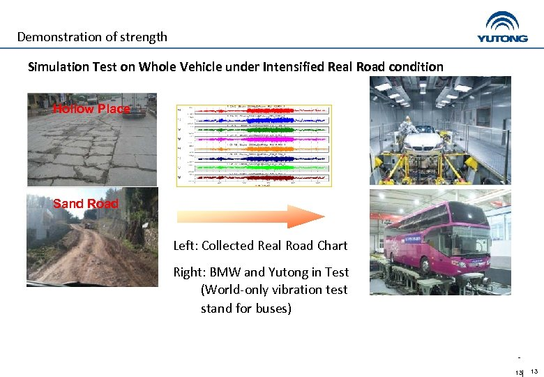 Demonstration of strength Simulation Test on Whole Vehicle under Intensified Real Road condition Hollow