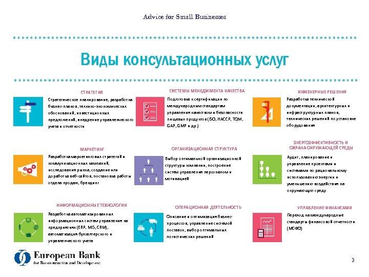 Advice for Small Businesses Виды консультационных услуг СТРАТЕГ ИЯ СИСТЕМЫ МЕНЕДЖМЕНТА КАЧЕСТВА ИНЖЕНЕРНЫЕ РЕШЕНИЯ