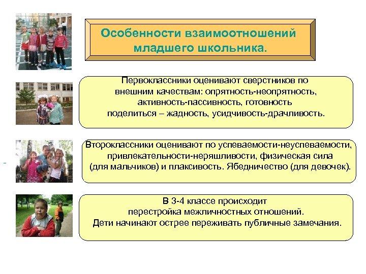 Особенности взаимоотношений младшего школьника. Первоклассники оценивают сверстников по внешним качествам: опрятность-неопрятность, активность-пассивность, готовность поделиться