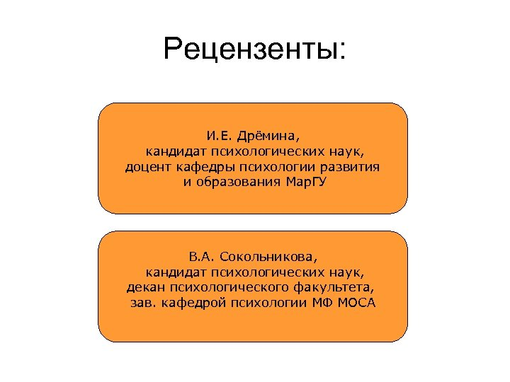 Рецензенты: И. Е. Дрёмина, кандидат психологических наук, доцент кафедры психологии развития и образования Мар.