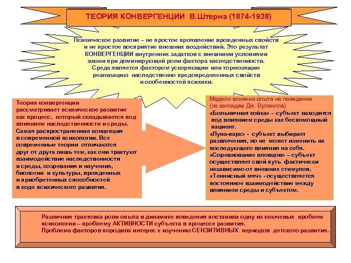 ТЕОРИЯ КОНВЕРГЕНЦИИ В. Штерна (1874 -1938) Психическое развитие – не простое проявление врожденных свойств