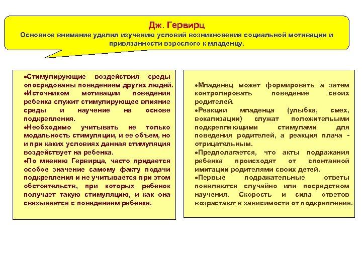 Дж. Гервирц Основное внимание уделил изучению условий возникновения социальной мотивации и привязанности взрослого к