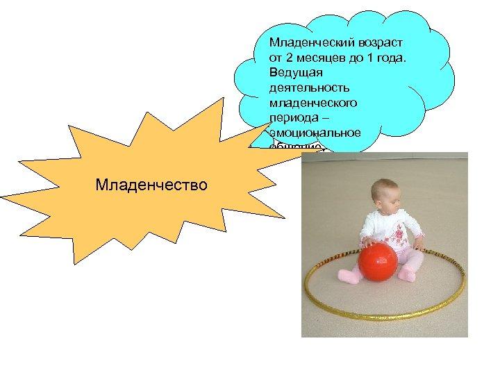 Младенческий возраст от 2 месяцев до 1 года. Ведущая деятельность младенческого периода – эмоциональное