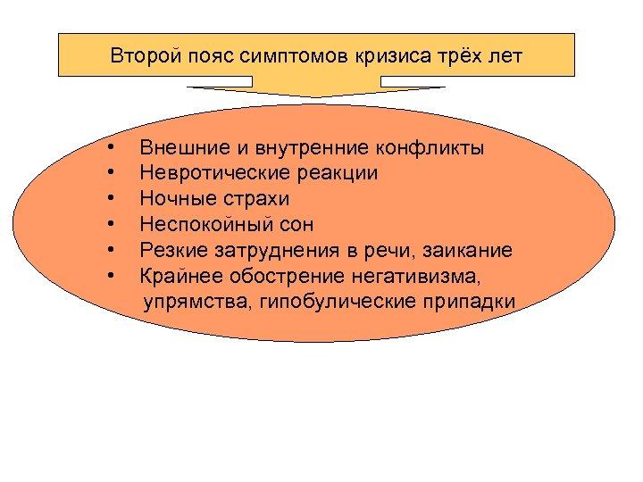 Второй пояс симптомов кризиса трёх лет • Внешние и внутренние конфликты • Невротические реакции