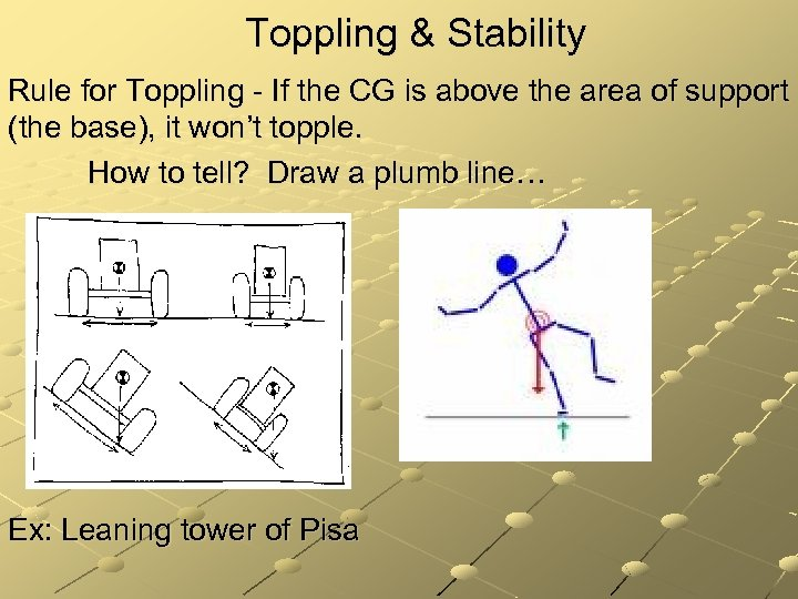 Toppling & Stability Rule for Toppling - If the CG is above the area