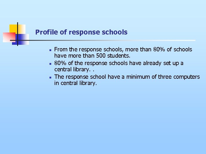 Profile of response schools n n n From the response schools, more than 80%