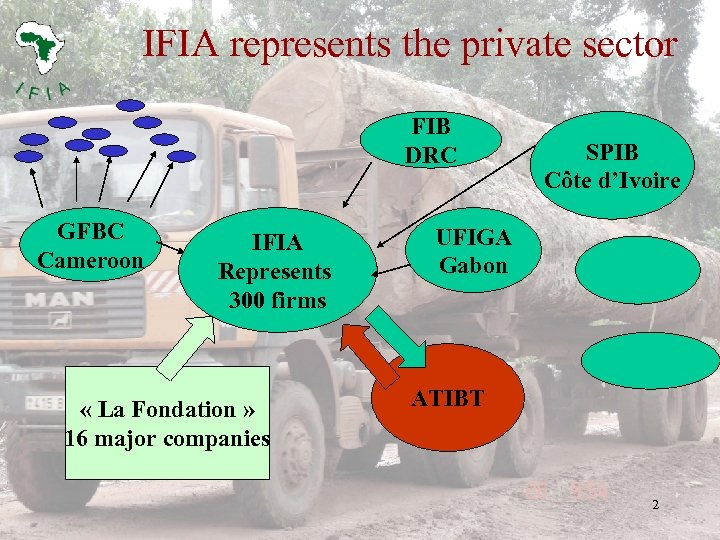 IFIA represents the private sector FIB DRC GFBC Cameroon IFIA Represents 300 firms «