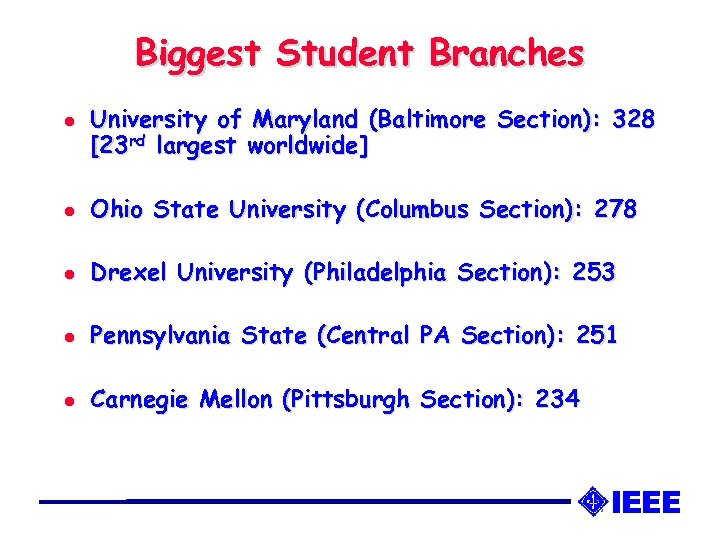 Biggest Student Branches l University of Maryland (Baltimore Section): 328 [23 rd largest worldwide]
