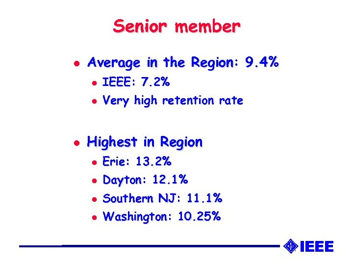 Senior member l Average in the Region: 9. 4% l l l IEEE: 7.