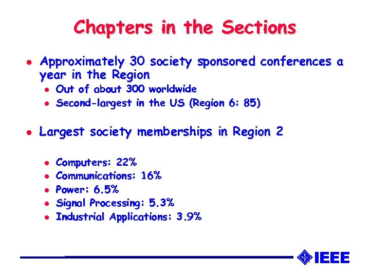 Chapters in the Sections l Approximately 30 society sponsored conferences a year in the