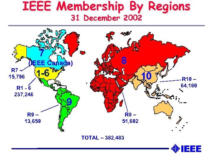 IEEE Membership By Regions 31 December 2002 7 (IEEE Canada) R 7 – 15,