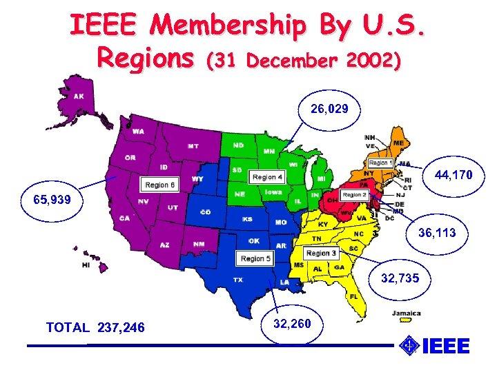 IEEE Membership By U. S. Regions (31 December 2002) 26, 029 44, 170 65,