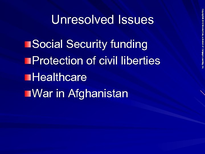 Social Security funding Protection of civil liberties Healthcare War in Afghanistan Copyright © 2012