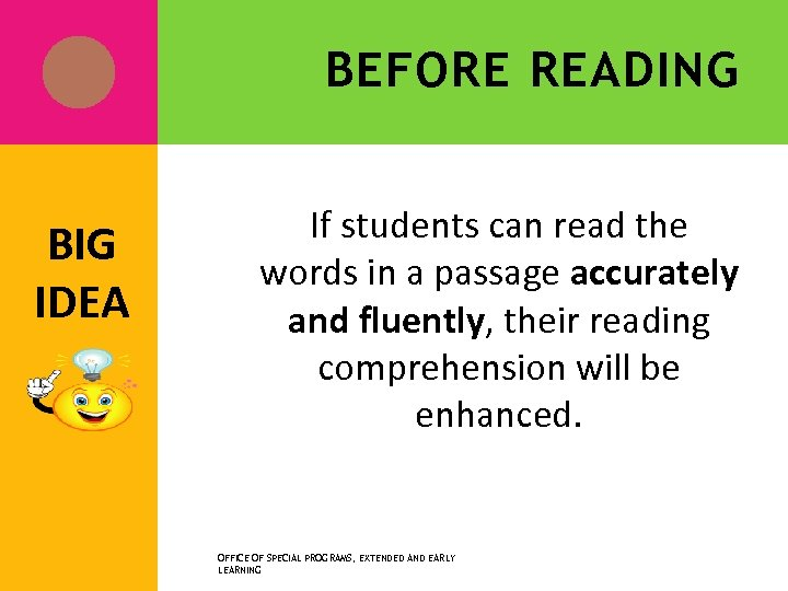 BEFORE READING BIG IDEA If students can read the words in a passage accurately