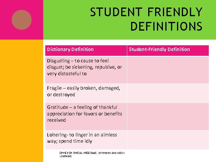 STUDENT FRIENDLY DEFINITIONS Dictionary Definition Disgusting – to cause to feel disgust; be sickening,