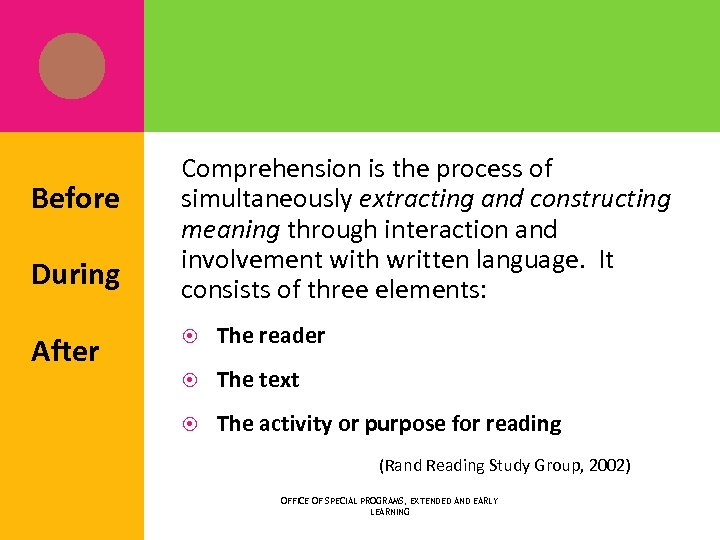 Before During After Comprehension is the process of simultaneously extracting and constructing meaning through