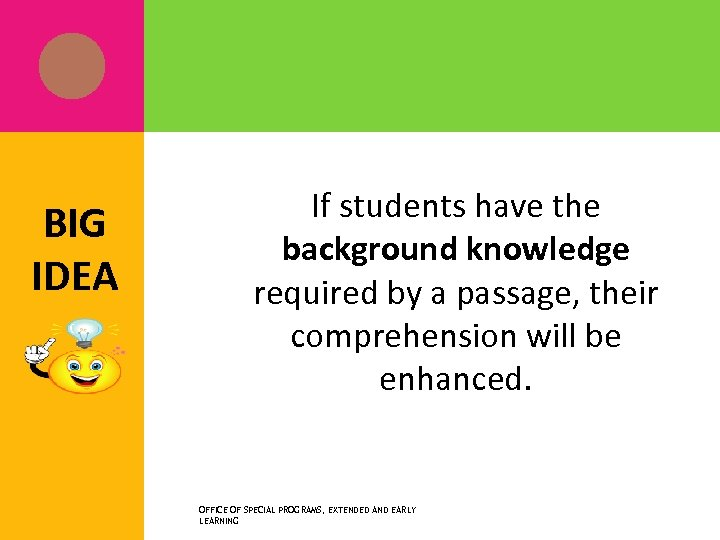 BIG IDEA If students have the background knowledge required by a passage, their comprehension