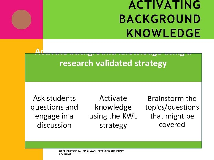 ACTIVATING BACKGROUND KNOWLEDGE Activate background knowledge using a research validated strategy Ask students questions