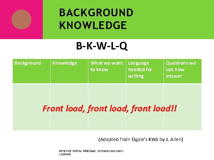 BACKGROUND KNOWLEDGE B-K-W-L-Q Background Knowledge What we want Language to know needed for writing