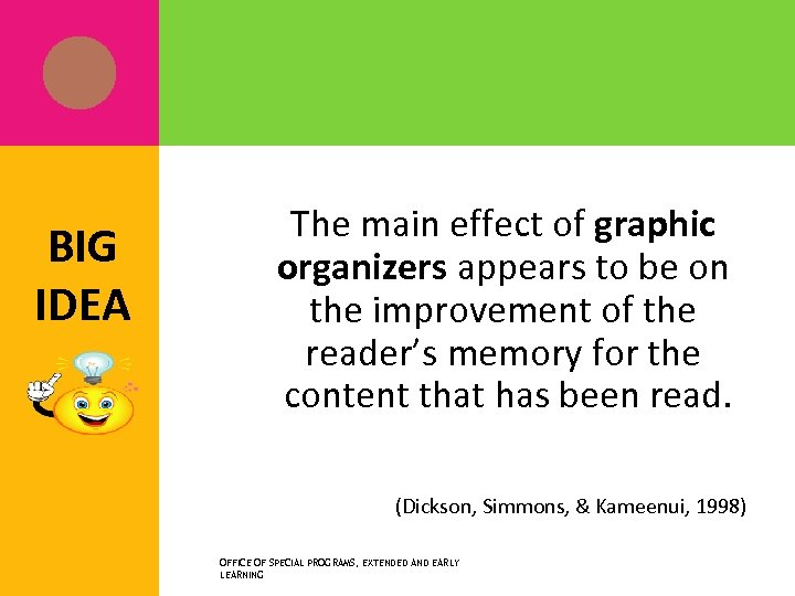BIG IDEA The main effect of graphic organizers appears to be on the improvement