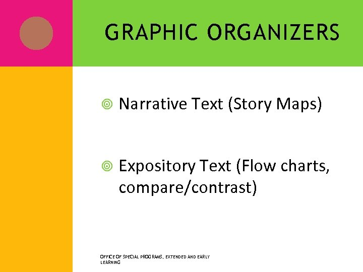 GRAPHIC ORGANIZERS Narrative Text (Story Maps) Expository Text (Flow charts, compare/contrast) OFFICE OF SPECIAL