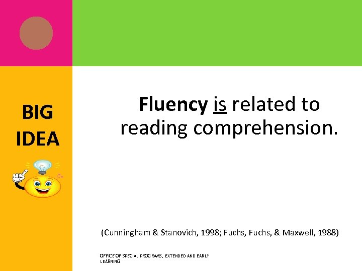 BIG IDEA Fluency is related to reading comprehension. (Cunningham & Stanovich, 1998; Fuchs, &