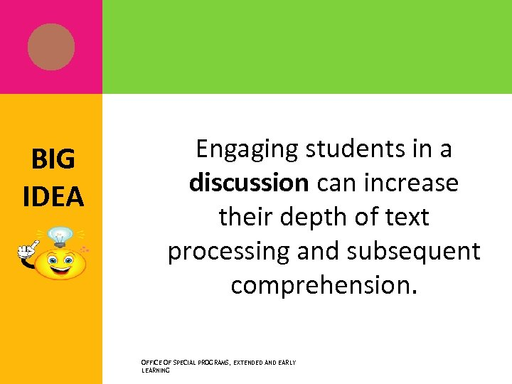 BIG IDEA Engaging students in a discussion can increase their depth of text processing