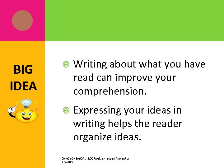 BIG IDEA Writing about what you have read can improve your comprehension. Expressing your