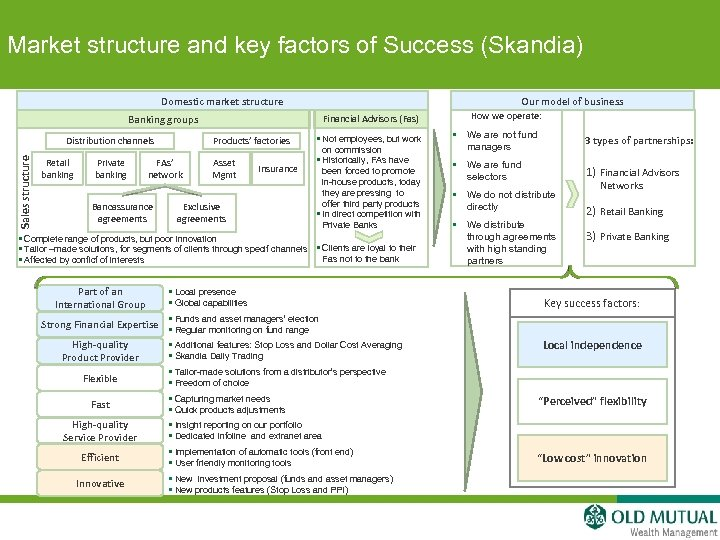 Market structure and key factors of Success (Skandia) Domestic market structure Our model of