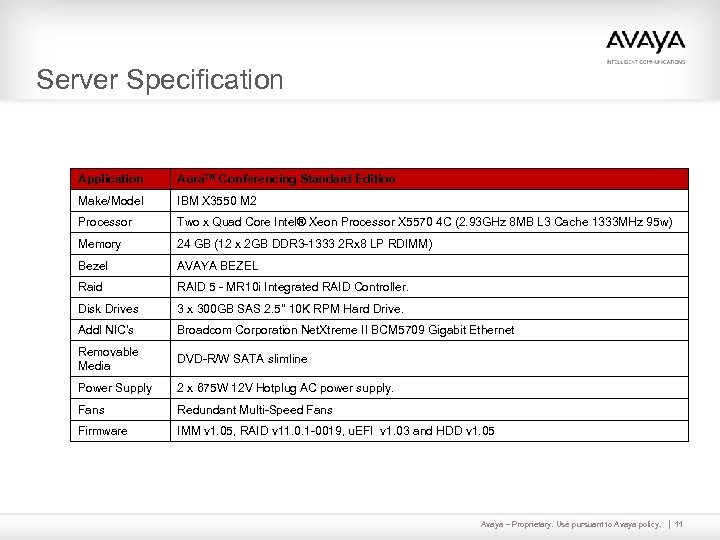 Server Specification Application Aura. TM Conferencing Standard Edition Make/Model IBM X 3550 M 2