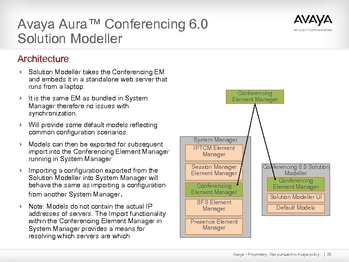 Avaya Aura™ Conferencing 6. 0 Solution Modeller Architecture 4 Solution Modeller takes the Conferencing
