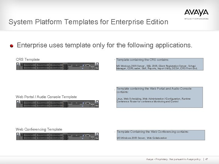 System Platform Templates for Enterprise Edition Enterprise uses template only for the following applications.