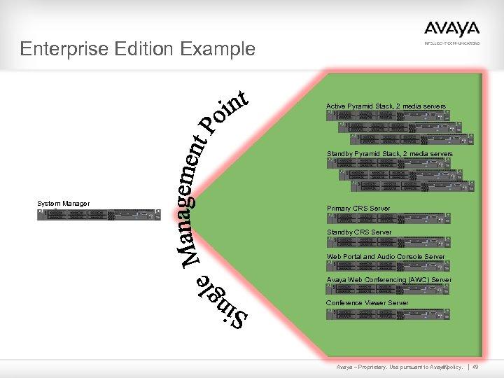 Enterprise Edition Example Active Pyramid Stack, 2 media servers Standby Pyramid Stack, 2 media