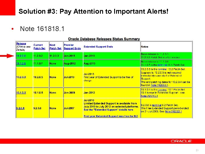 Solution #3: Pay Attention to Important Alerts! • Note 161818. 1 21