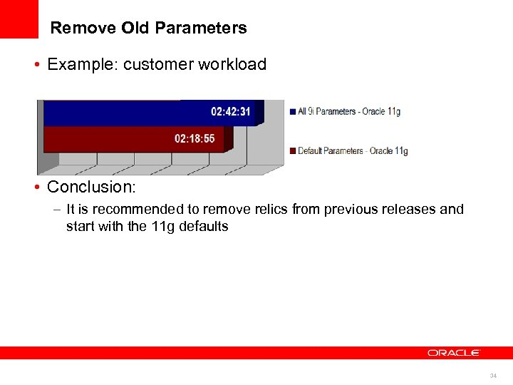 Remove Old Parameters • Example: customer workload • Conclusion: – It is recommended to