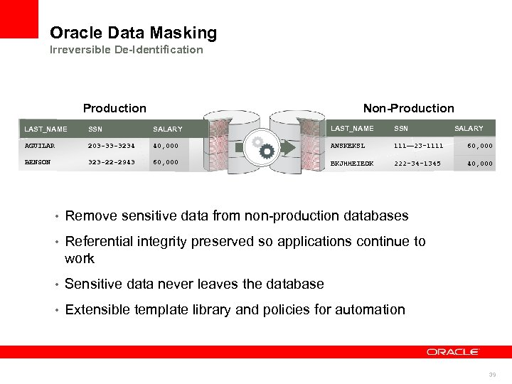 Oracle Data Masking Irreversible De-Identification Production Non-Production LAST_NAME SSN SALARY AGUILAR 203 -33 -3234