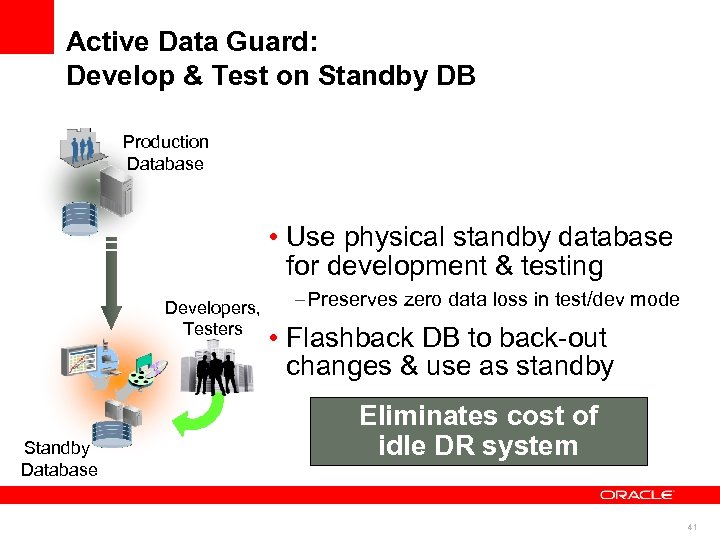 Active Data Guard: Develop & Test on Standby DB Production Database • Use physical