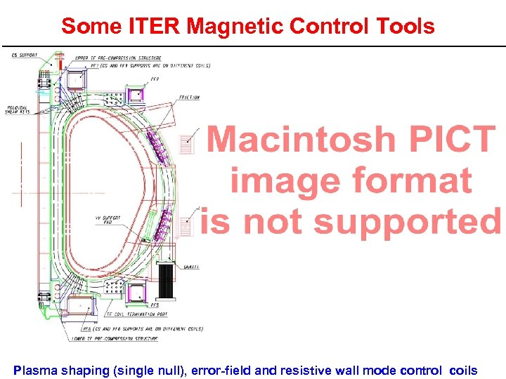 Some ITER Magnetic Control Tools Plasma shaping (single null), error-field and resistive wall mode